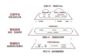 华为发布无人驾驶网络解决方案白皮书呼吁工业达到一致