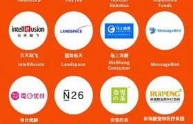 柔宇跻身2020Venture50风云榜 投资界关注原始科技创新