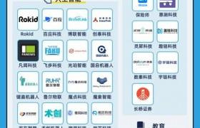 2021杭州独角兽&准独角兽企业榜单发布阿里云等上榜
